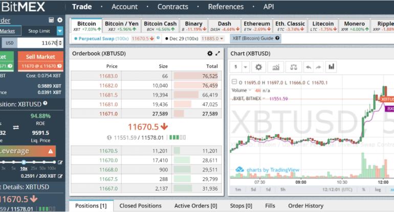 bitcoin thai market facebook