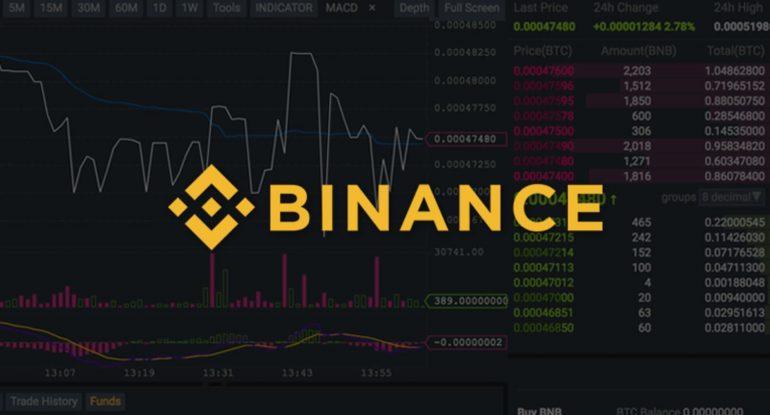 I Future Bitcoin sono tra i migliori prodotti di trading