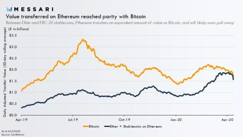 bitcoin profit u tajvanu kratka prodaja bitcoina na trgovanju