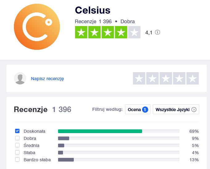 Opinie o Celsius Network w serwisie Trust Pilot